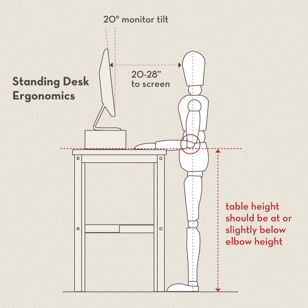 Terrific Standing Desk Ergonomics Wiring Cloud Brecesaoduqqnet